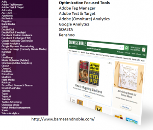 barnes-and-noble-seo analyzer
